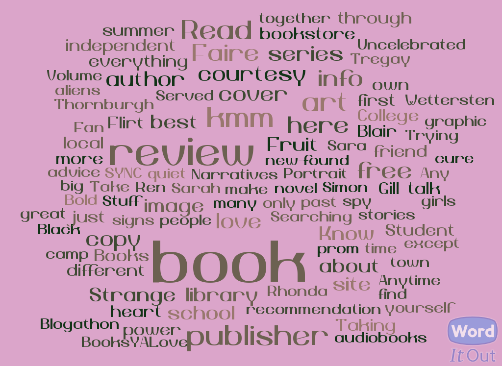 word cloud of most-common words on BooksYALove.com